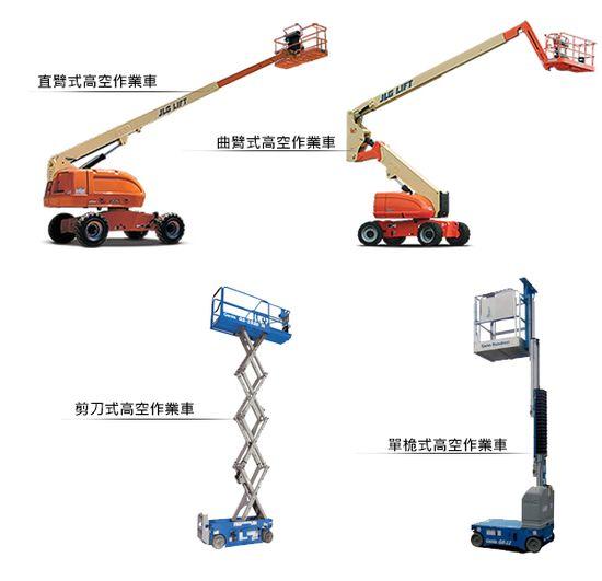 aerial platform 高空作業車