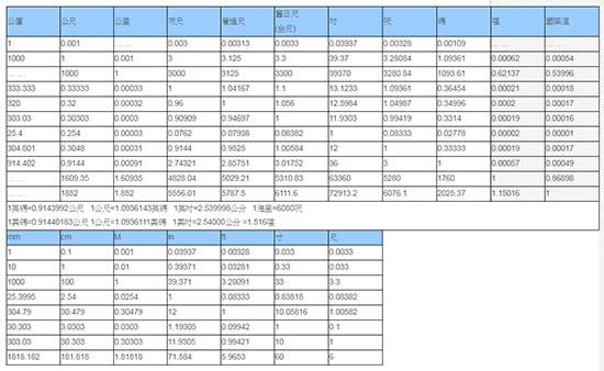 發電機 長度比較表